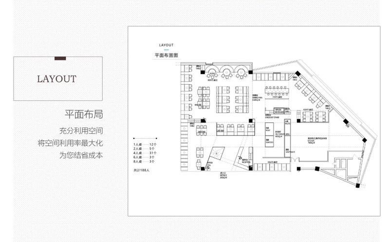 深圳餐厅餐饮平面布局将空间利用率最大化_深圳澳格家具生产工厂定制厂家批发